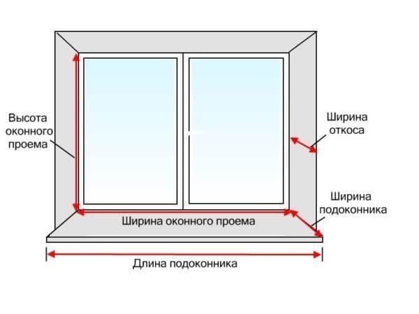Расчет площади и метража пластикового окна